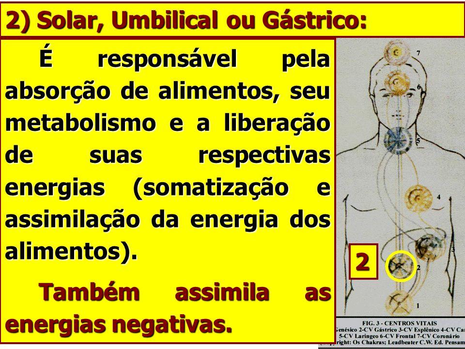 2) Solar, Umbilical ou Gástrico: