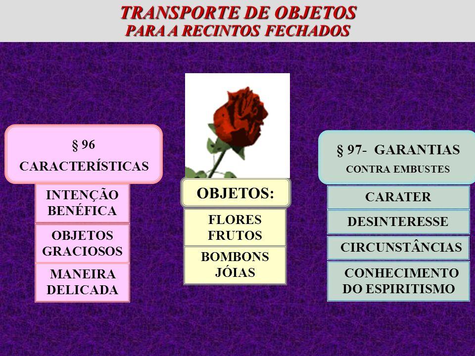 TRANSPORTE DE OBJETOS PARA A RECINTOS FECHADOS