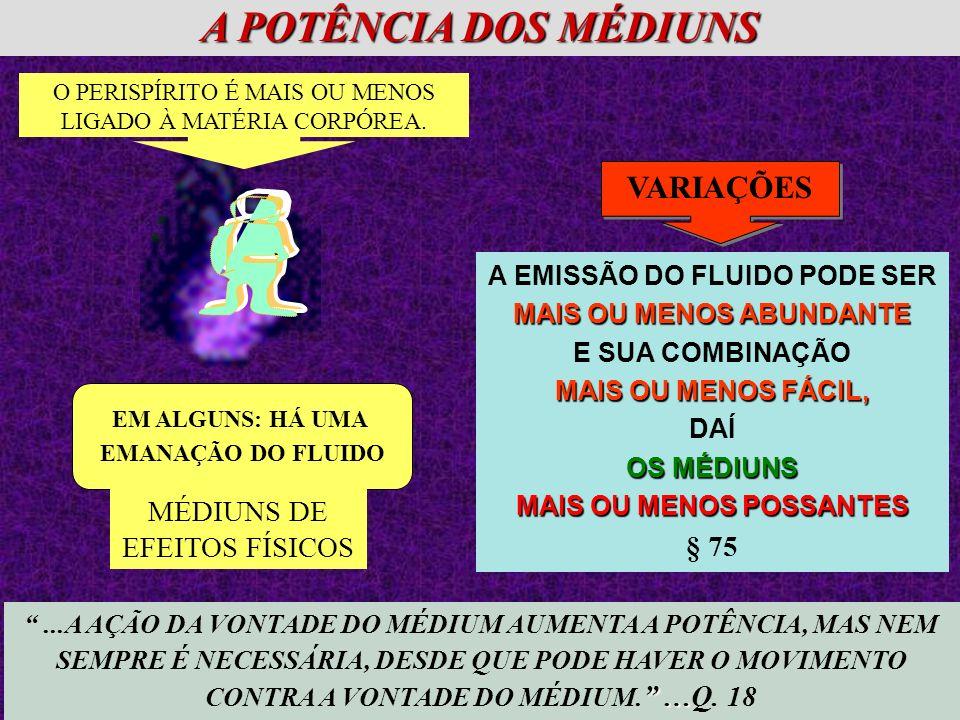 A POTÊNCIA DOS MÉDIUNS VARIAÇÕES MÉDIUNS DE EFEITOS FÍSICOS