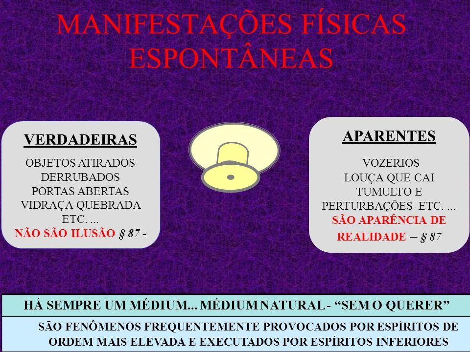 MANIFESTAÇÕES FÍSICAS ESPONTÂNEAS