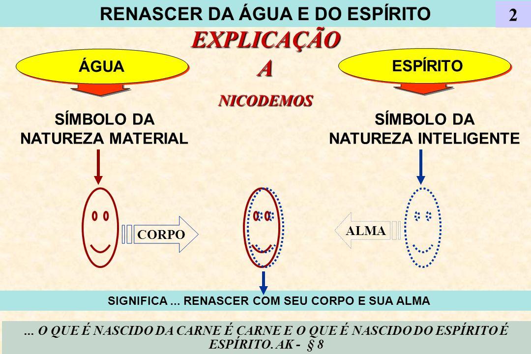 EXPLICAÇÃO A RENASCER DA ÁGUA E DO ESPÍRITO 2 NICODEMOS ÁGUA