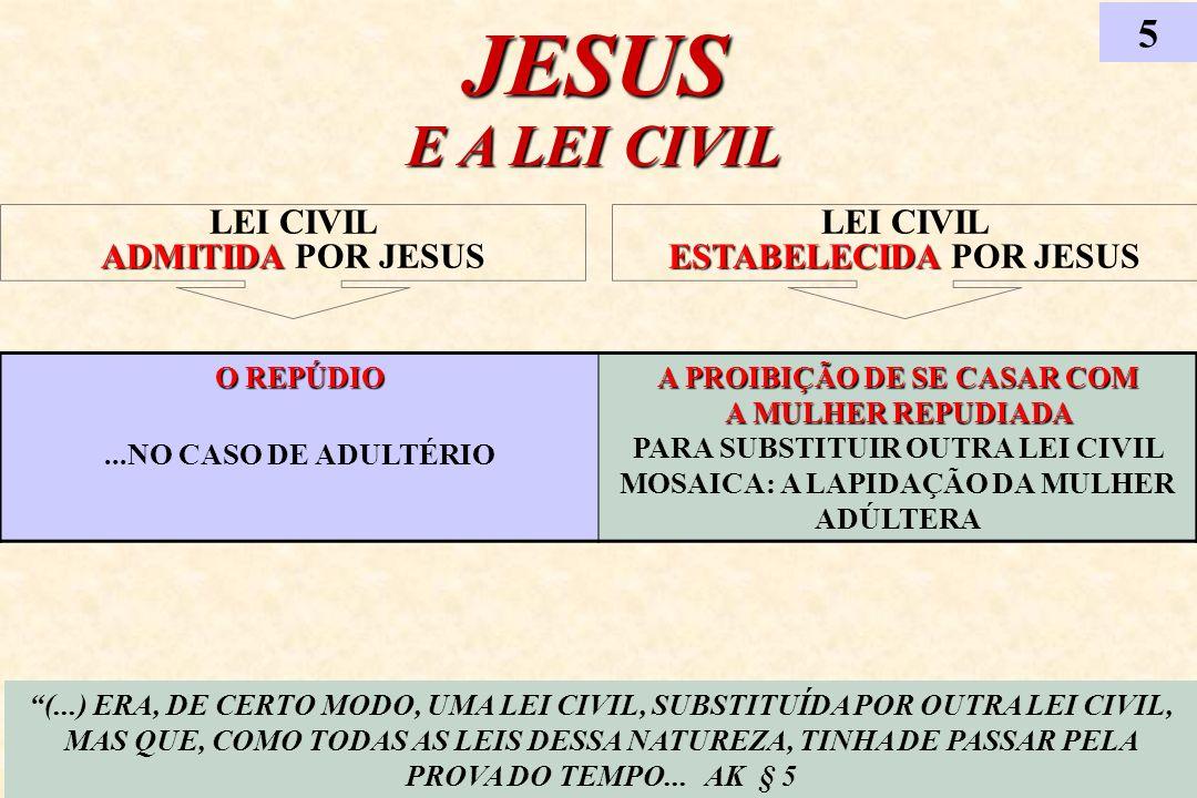 LEI CIVIL ADMITIDA POR JESUS LEI CIVIL ESTABELECIDA POR JESUS