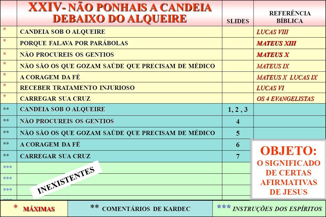 XXIV- NÃO PONHAIS A CANDEIA DEBAIXO DO ALQUEIRE