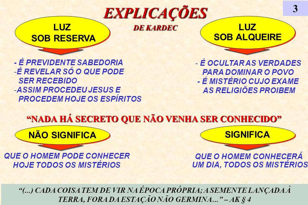 EXPLICAÇÕES DE KARDEC 3 LUZ SOB RESERVA LUZ SOB ALQUEIRE