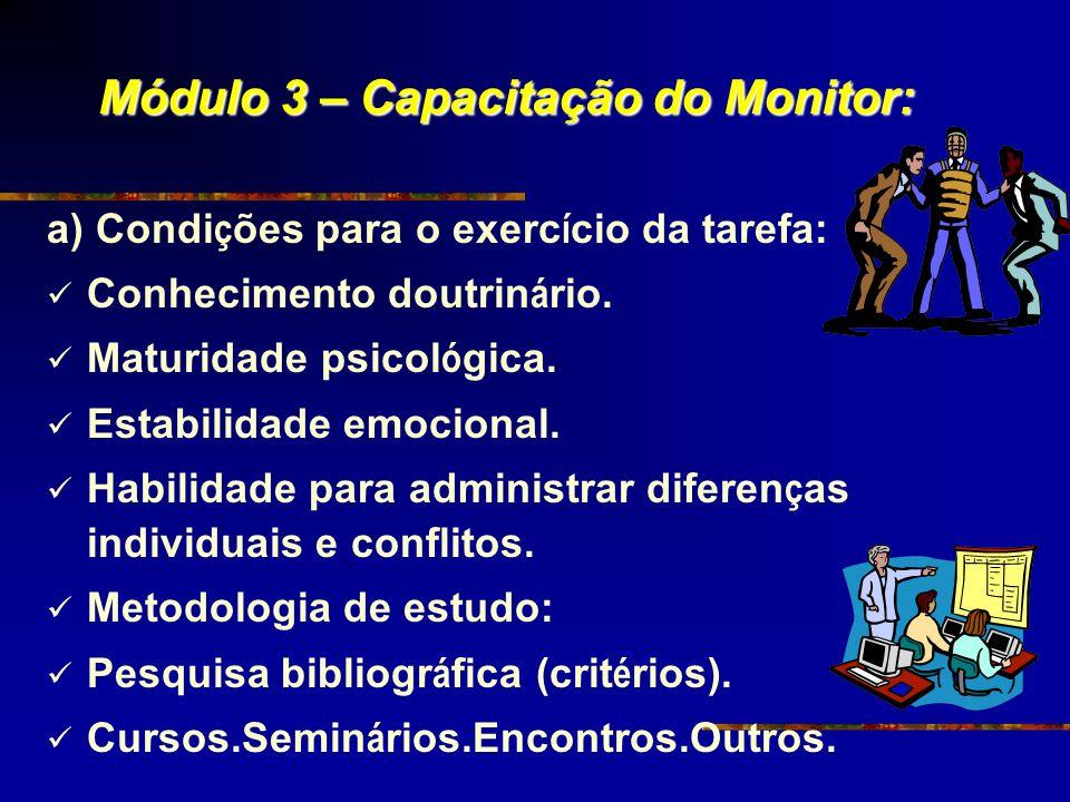 Módulo 3 – Capacitação do Monitor: