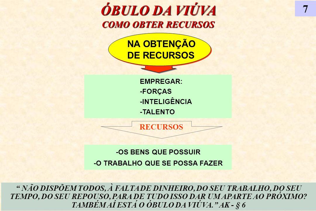 ÓBULO DA VIÚVA COMO OBTER RECURSOS