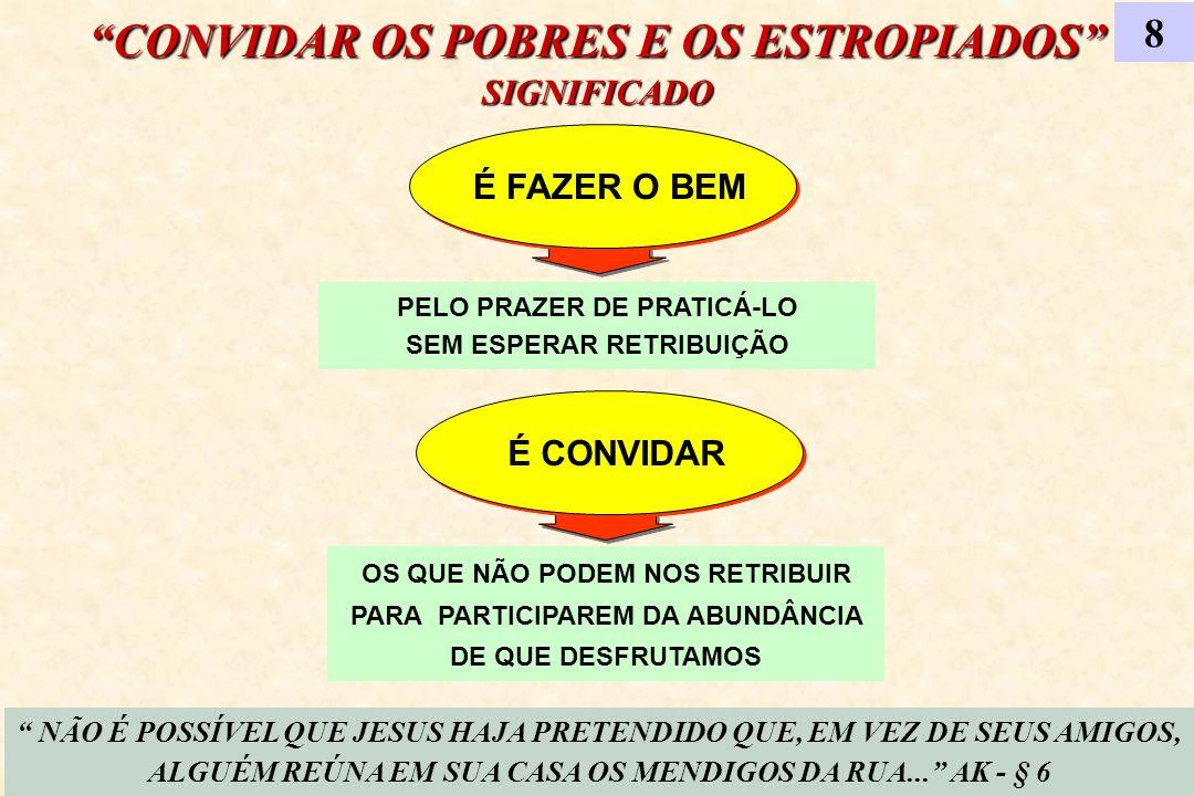 CONVIDAR OS POBRES E OS ESTROPIADOS SIGNIFICADO