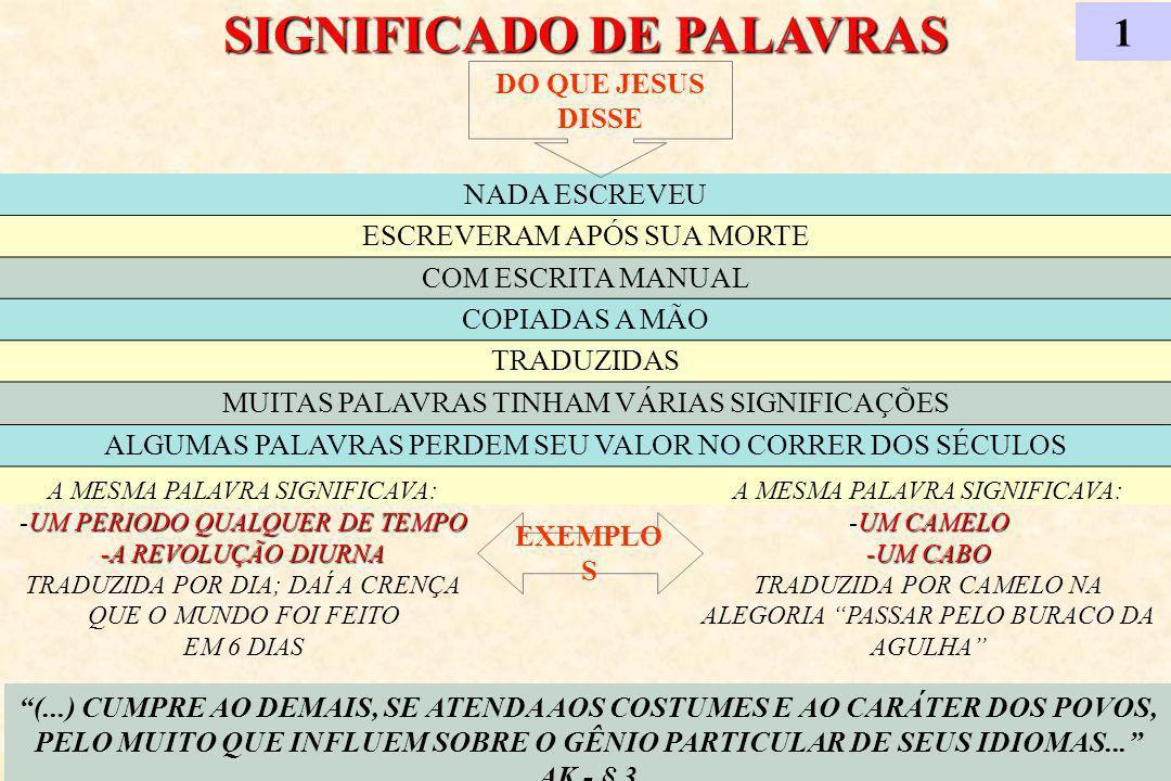 SIGNIFICADO DE PALAVRAS