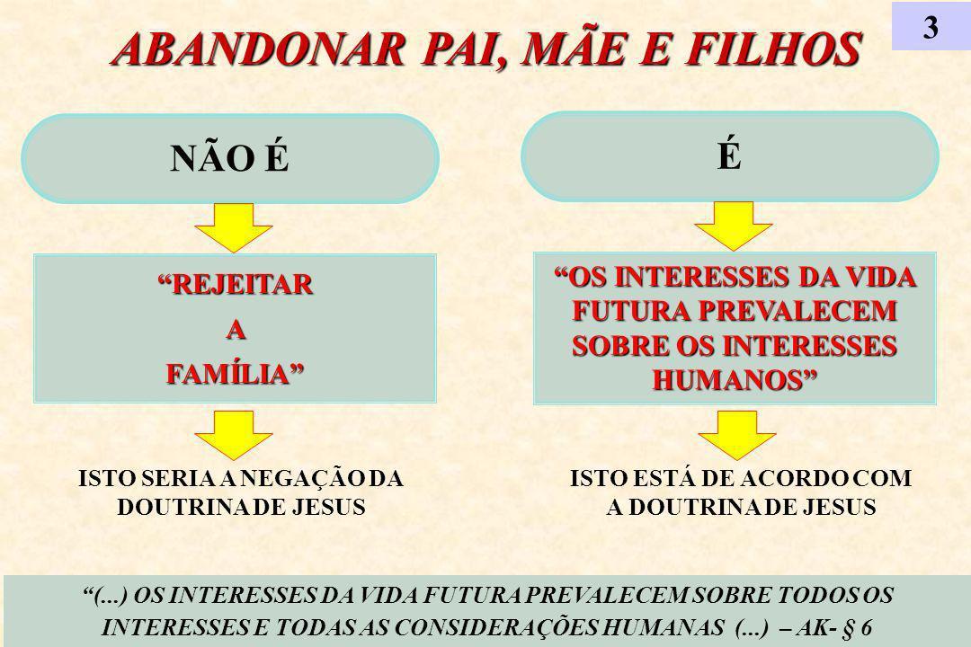 ABANDONAR PAI, MÃE E FILHOS