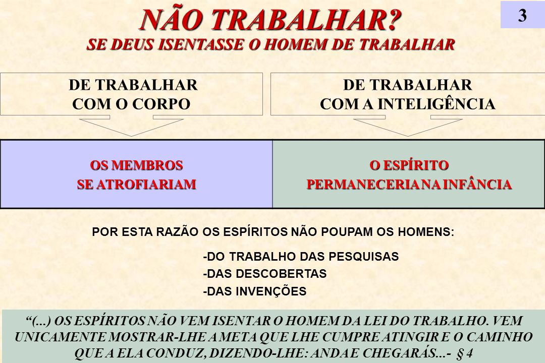 NÃO TRABALHAR SE DEUS ISENTASSE O HOMEM DE TRABALHAR