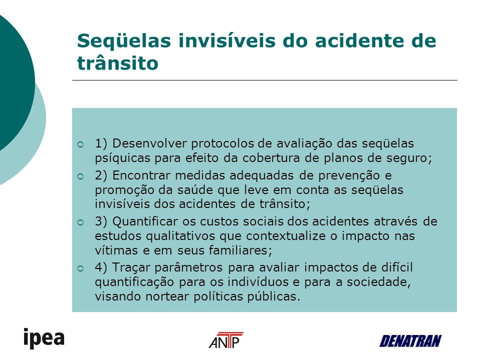 Seqüelas invisíveis do acidente de trânsito