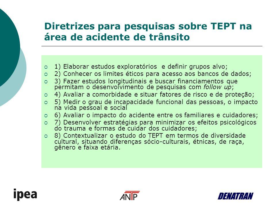 Diretrizes para pesquisas sobre TEPT na área de acidente de trânsito
