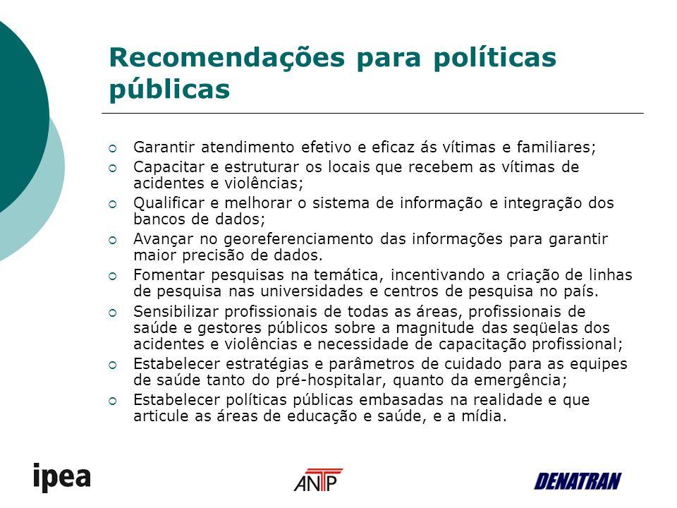 Recomendações para políticas públicas