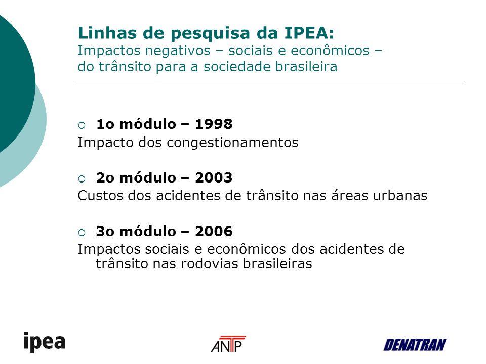 Linhas de pesquisa da IPEA: Impactos negativos – sociais e econômicos – do trânsito para a sociedade brasileira