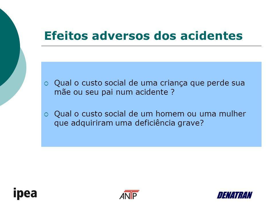 Efeitos adversos dos acidentes