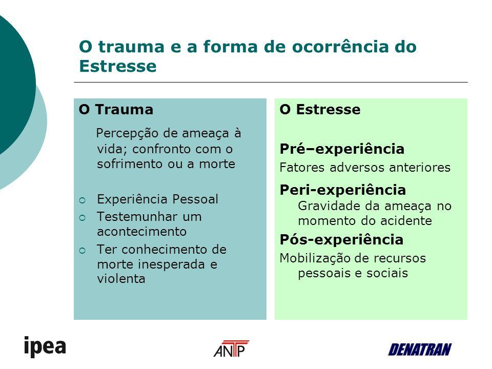 O trauma e a forma de ocorrência do Estresse