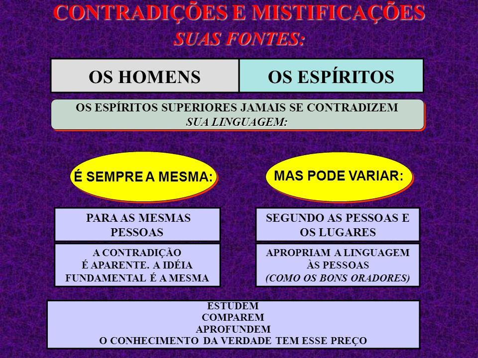 CONTRADIÇÕES E MISTIFICAÇÕES SUAS FONTES: