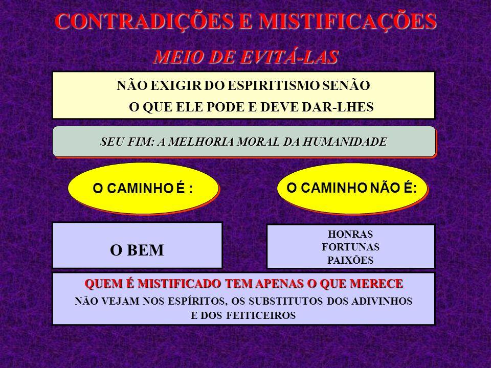 CONTRADIÇÕES E MISTIFICAÇÕES MEIO DE EVITÁ-LAS