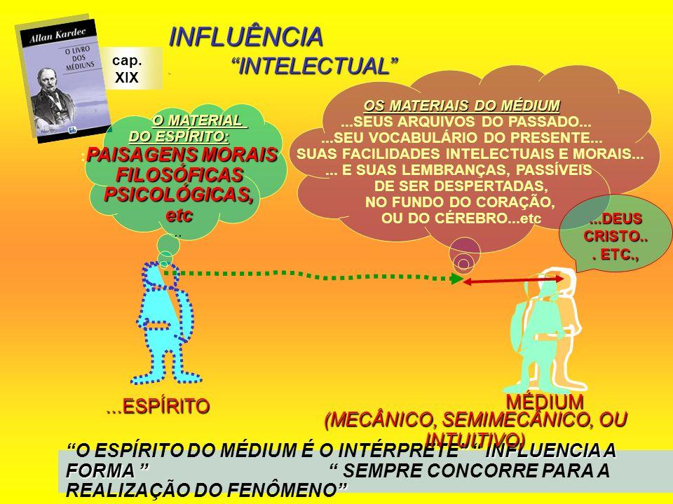 INFLUÊNCIA . ''INTELECTUAL''