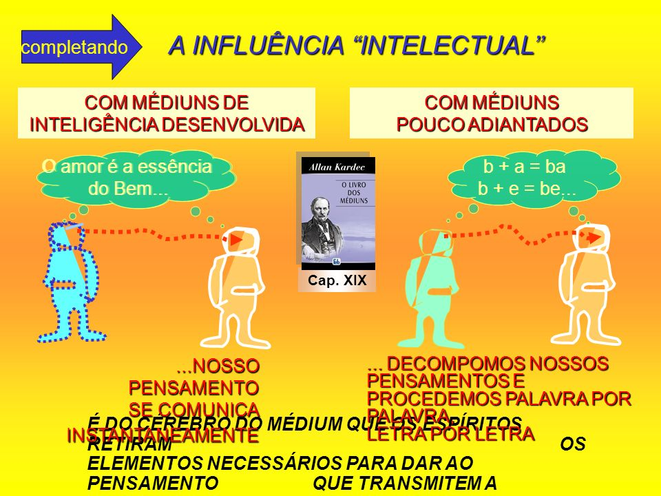 A INFLUÊNCIA ''INTELECTUAL''