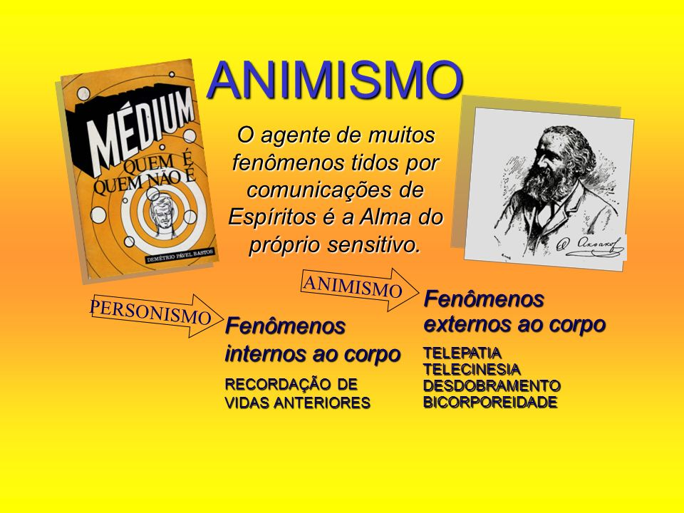 ANIMISMO O agente de muitos fenômenos tidos por comunicações de Espíritos é a Alma do próprio sensitivo.