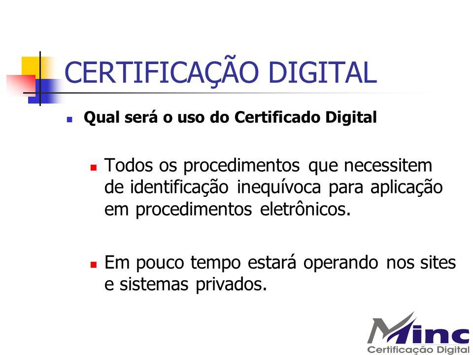 CERTIFICAÇÃO DIGITAL Qual será o uso do Certificado Digital.