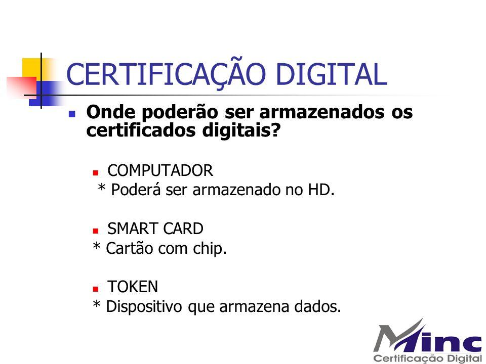 CERTIFICAÇÃO DIGITAL Onde poderão ser armazenados os certificados digitais COMPUTADOR. * Poderá ser armazenado no HD.