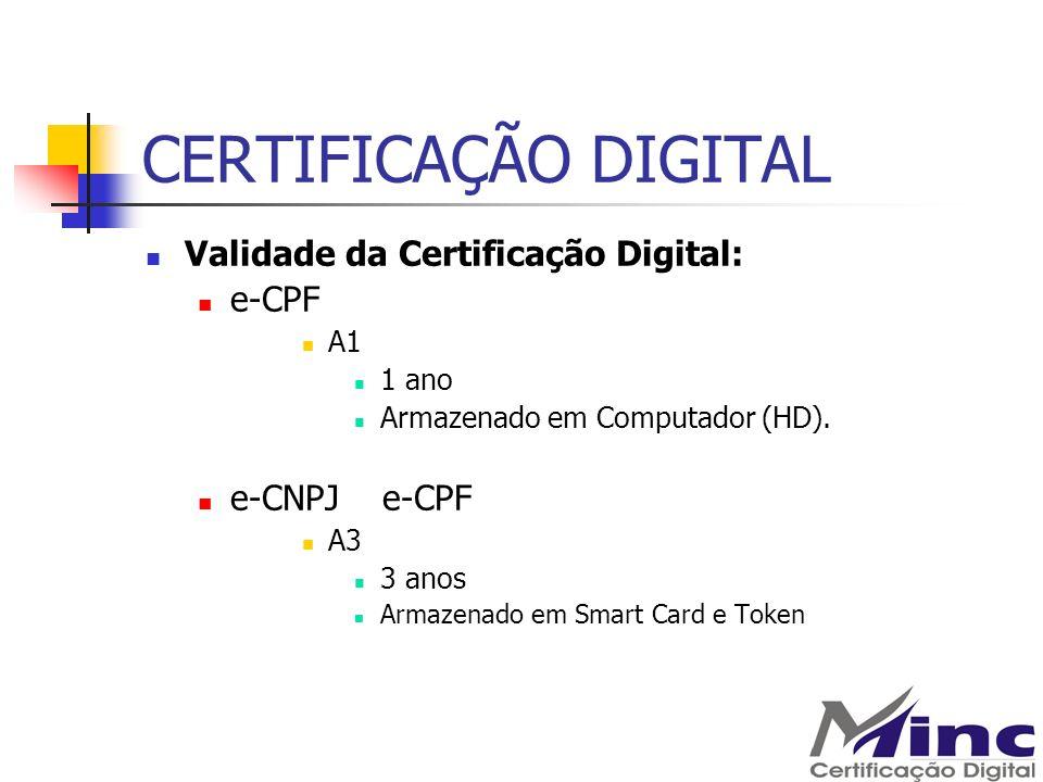 CERTIFICAÇÃO DIGITAL Validade da Certificação Digital: e-CPF