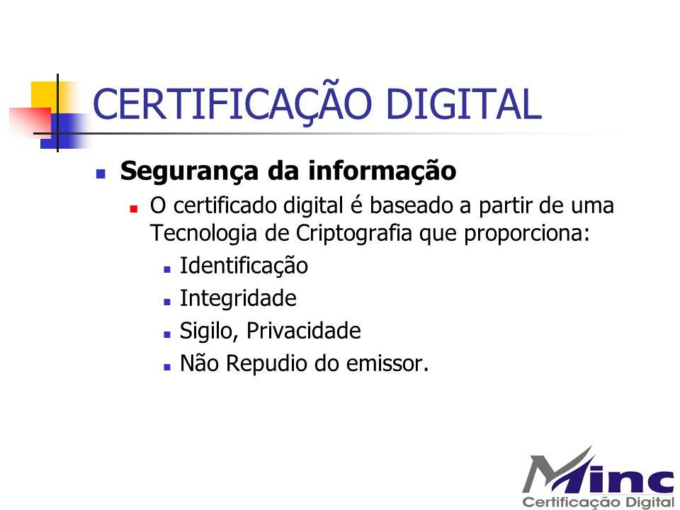 CERTIFICAÇÃO DIGITAL Segurança da informação