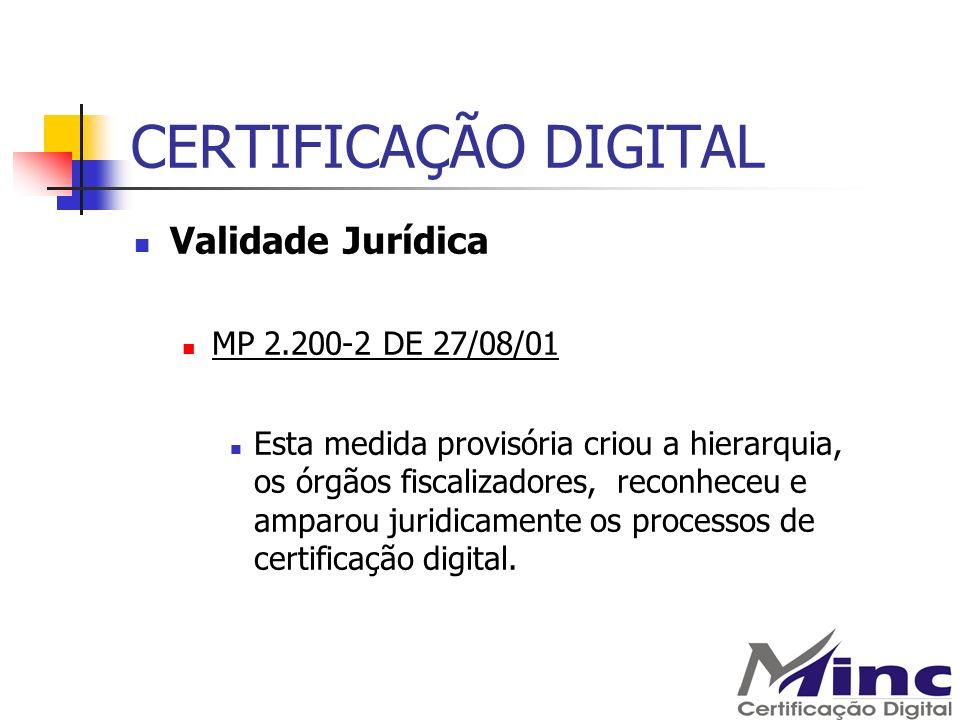 CERTIFICAÇÃO DIGITAL Validade Jurídica MP 2.200-2 DE 27/08/01