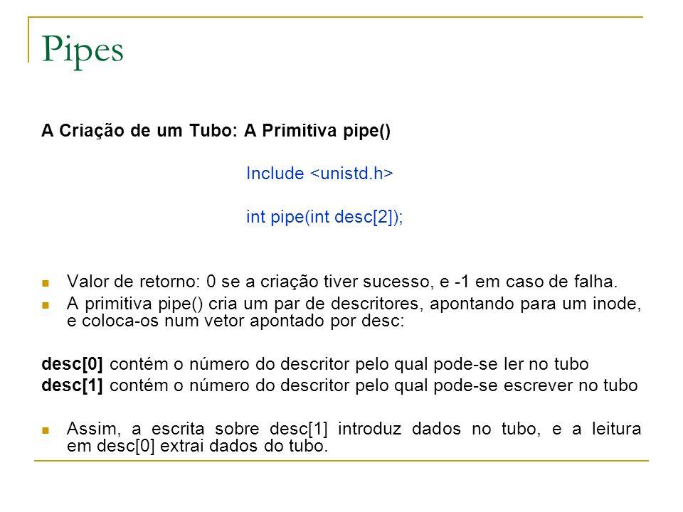 Pipes A Criação de um Tubo: A Primitiva pipe()