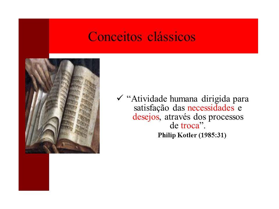 Conceitos clássicos Atividade humana dirigida para satisfação das necessidades e desejos, através dos processos de troca .
