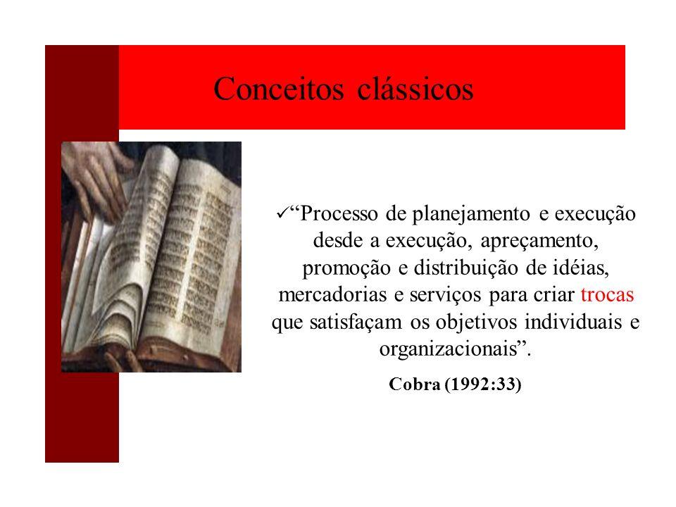 Conceitos clássicos