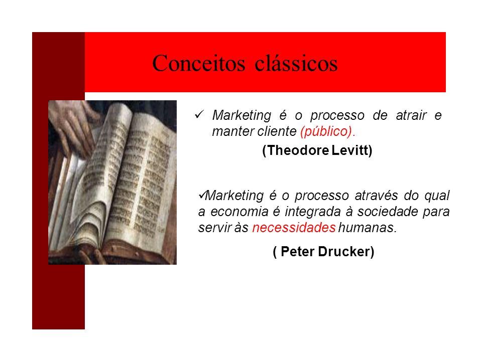 Conceitos clássicosMarketing é o processo de atrair e manter cliente (público). (Theodore Levitt)