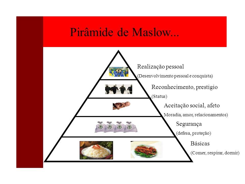Pirâmide de Maslow... Realização pessoal Reconhecimento, prestigio