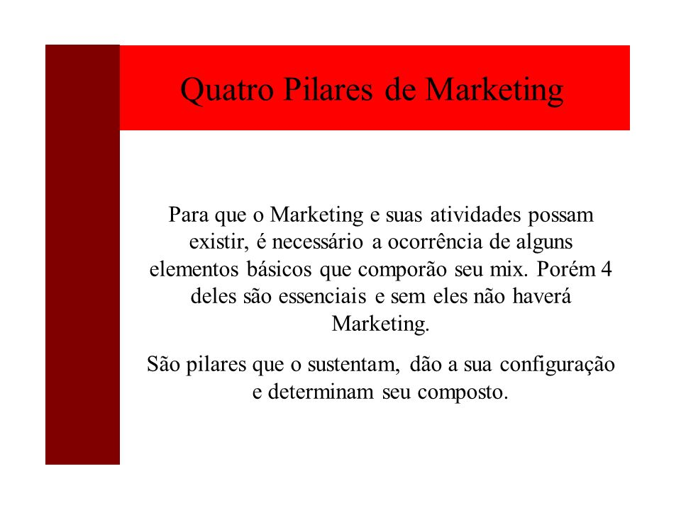 Quatro Pilares de Marketing