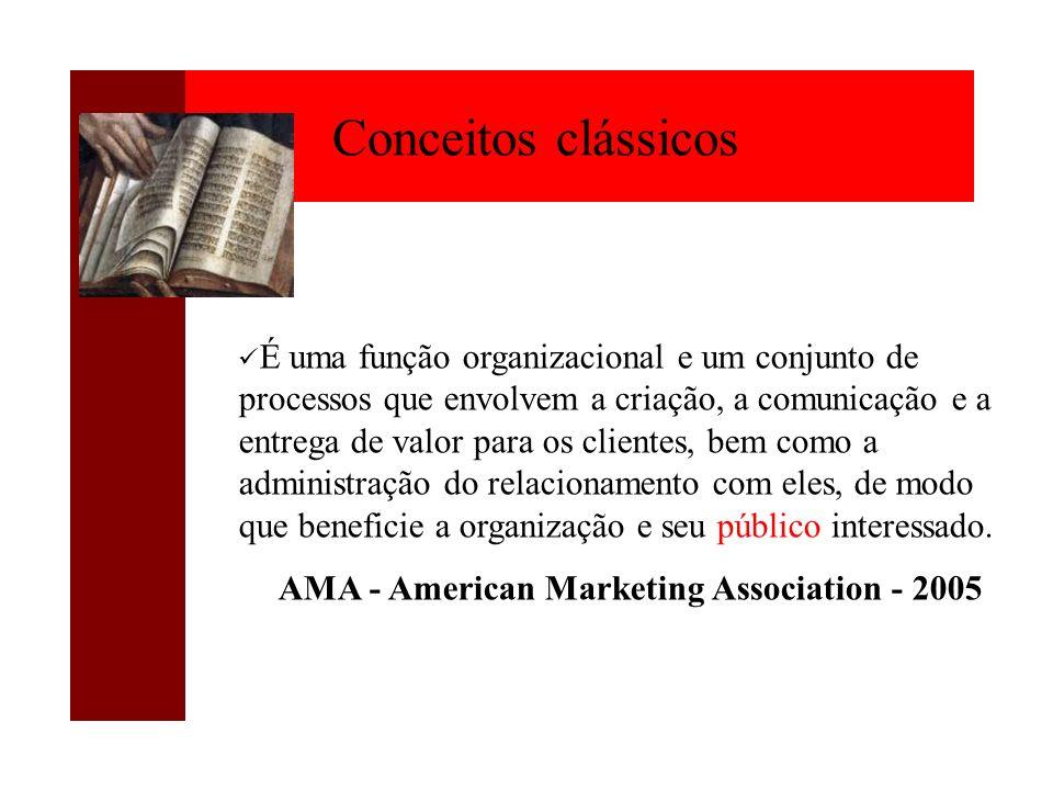 AMA - American Marketing Association - 2005