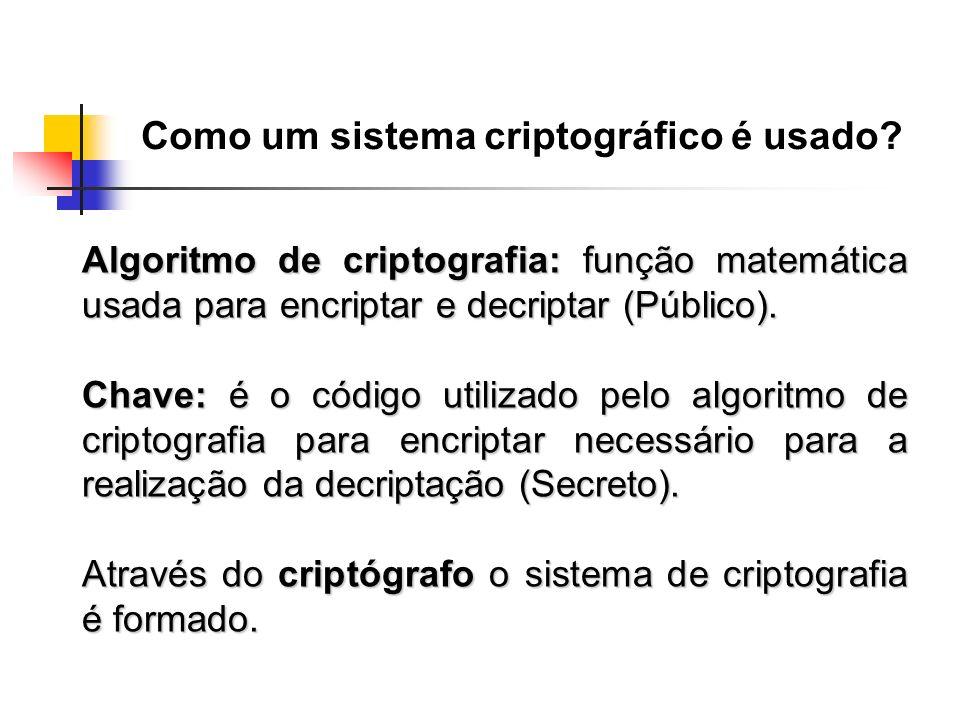 Como um sistema criptográfico é usado