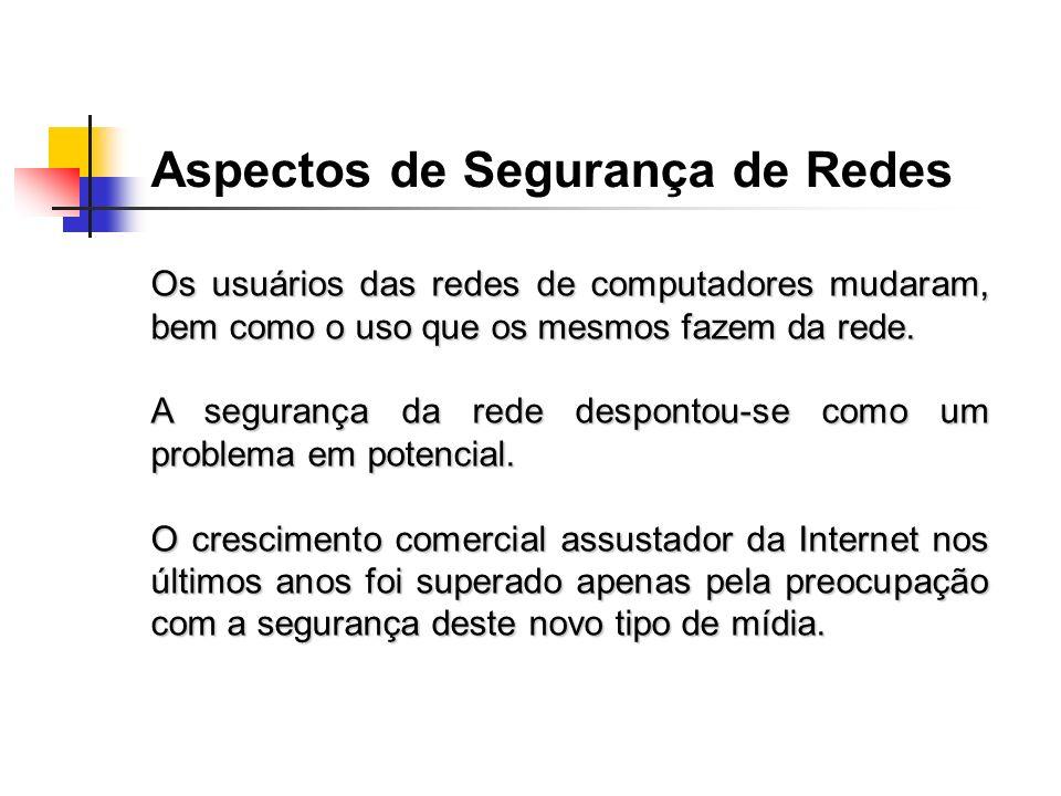 Aspectos de Segurança de Redes
