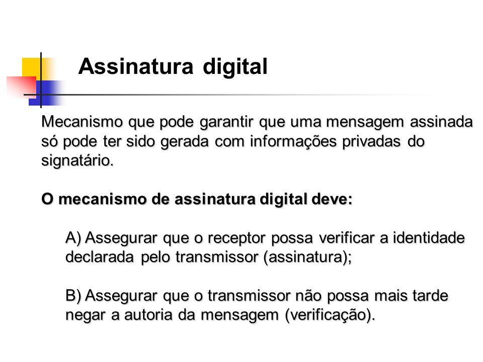 Assinatura digital Mecanismo que pode garantir que uma mensagem assinada só pode ter sido gerada com informações privadas do signatário.