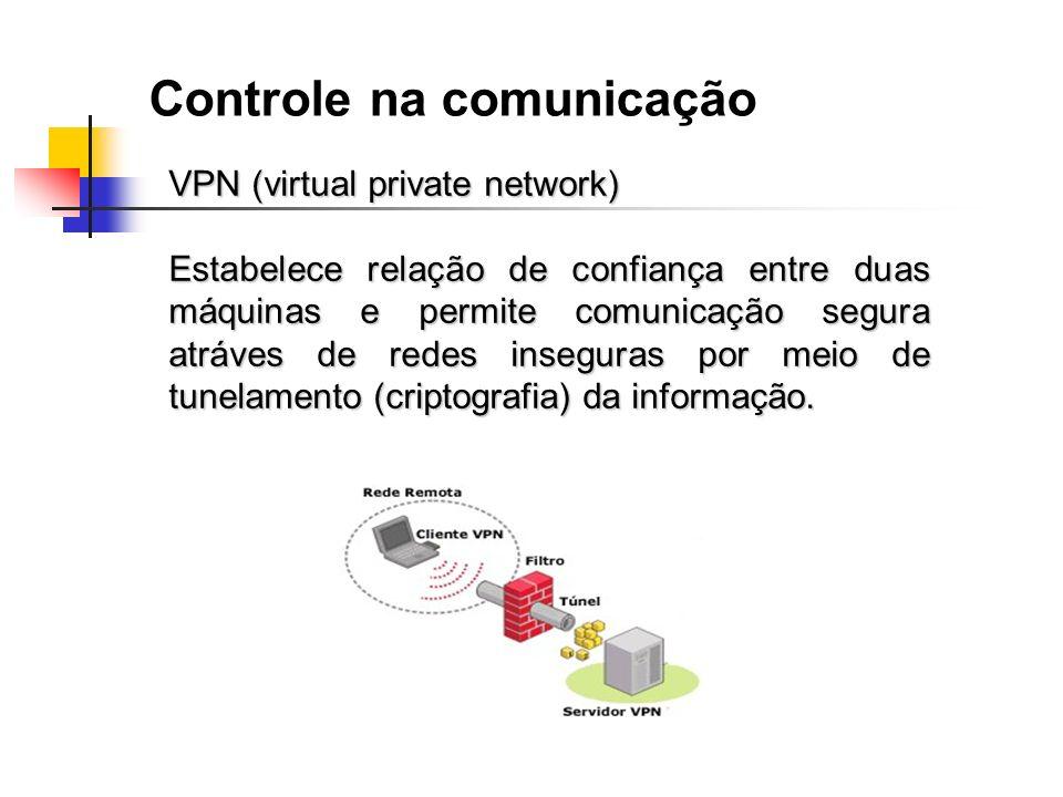 Controle na comunicação