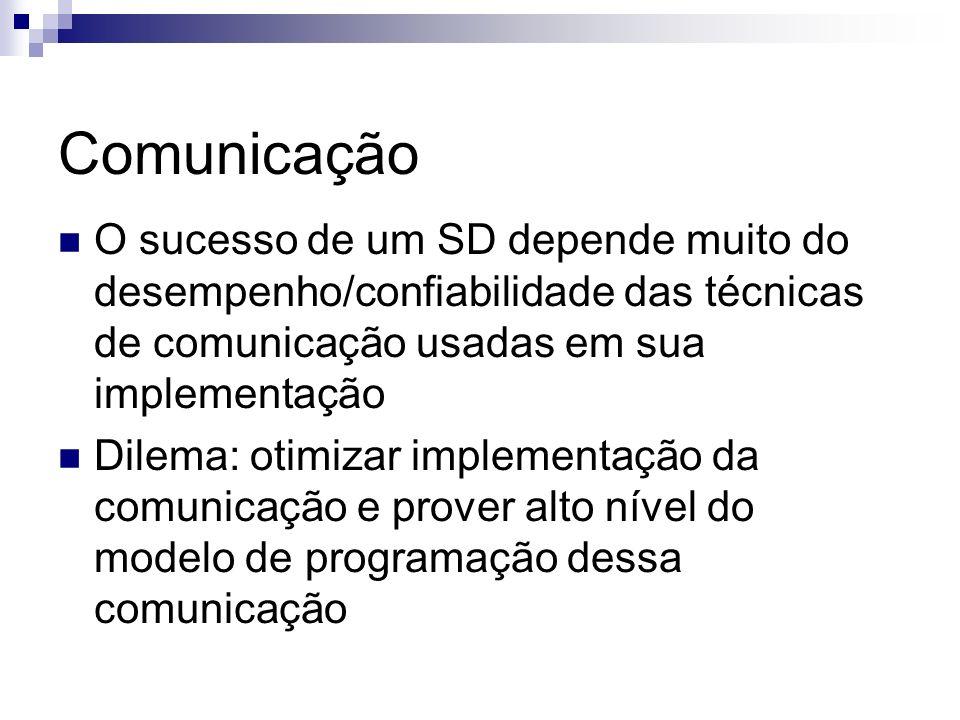 Comunicação O sucesso de um SD depende muito do desempenho/confiabilidade das técnicas de comunicação usadas em sua implementação.