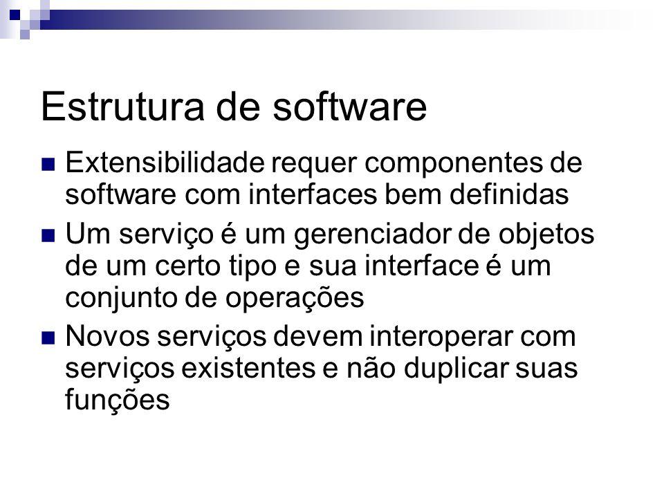 Estrutura de software Extensibilidade requer componentes de software com interfaces bem definidas.