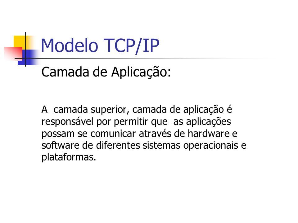 Modelo TCP/IP Camada de Aplicação: