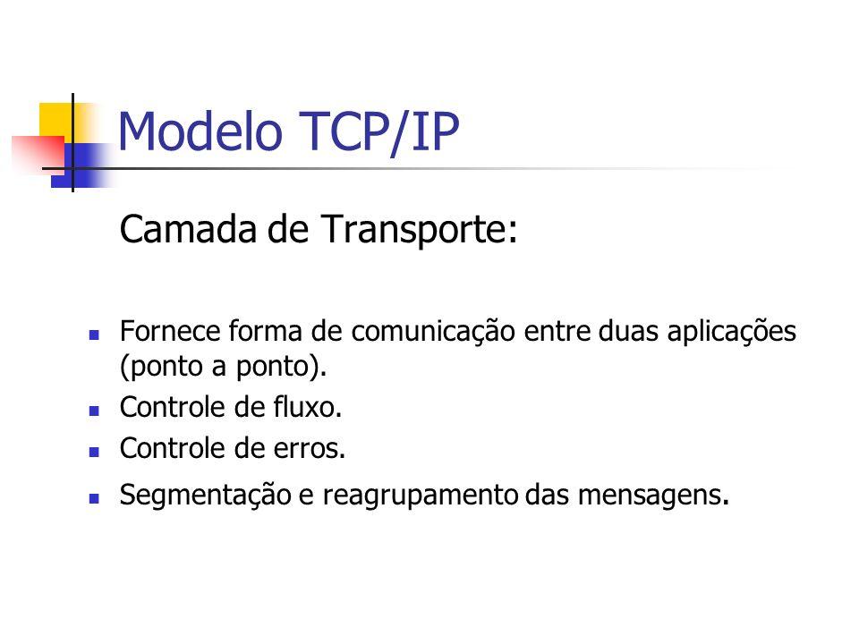Modelo TCP/IP Camada de Transporte:
