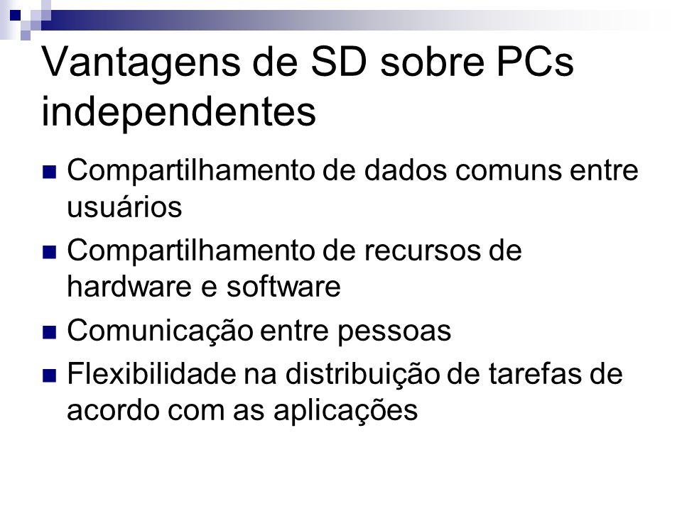 Vantagens de SD sobre PCs independentes