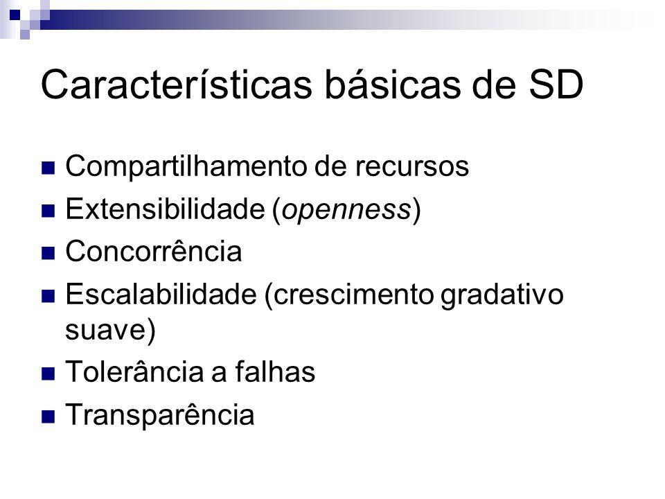 Características básicas de SD