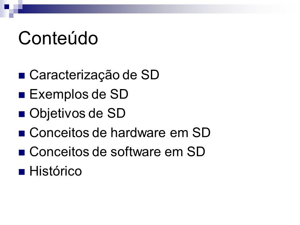 Conteúdo Caracterização de SD Exemplos de SD Objetivos de SD