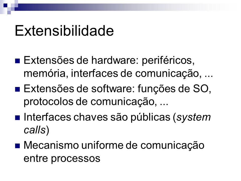 Extensibilidade Extensões de hardware: periféricos, memória, interfaces de comunicação, ...