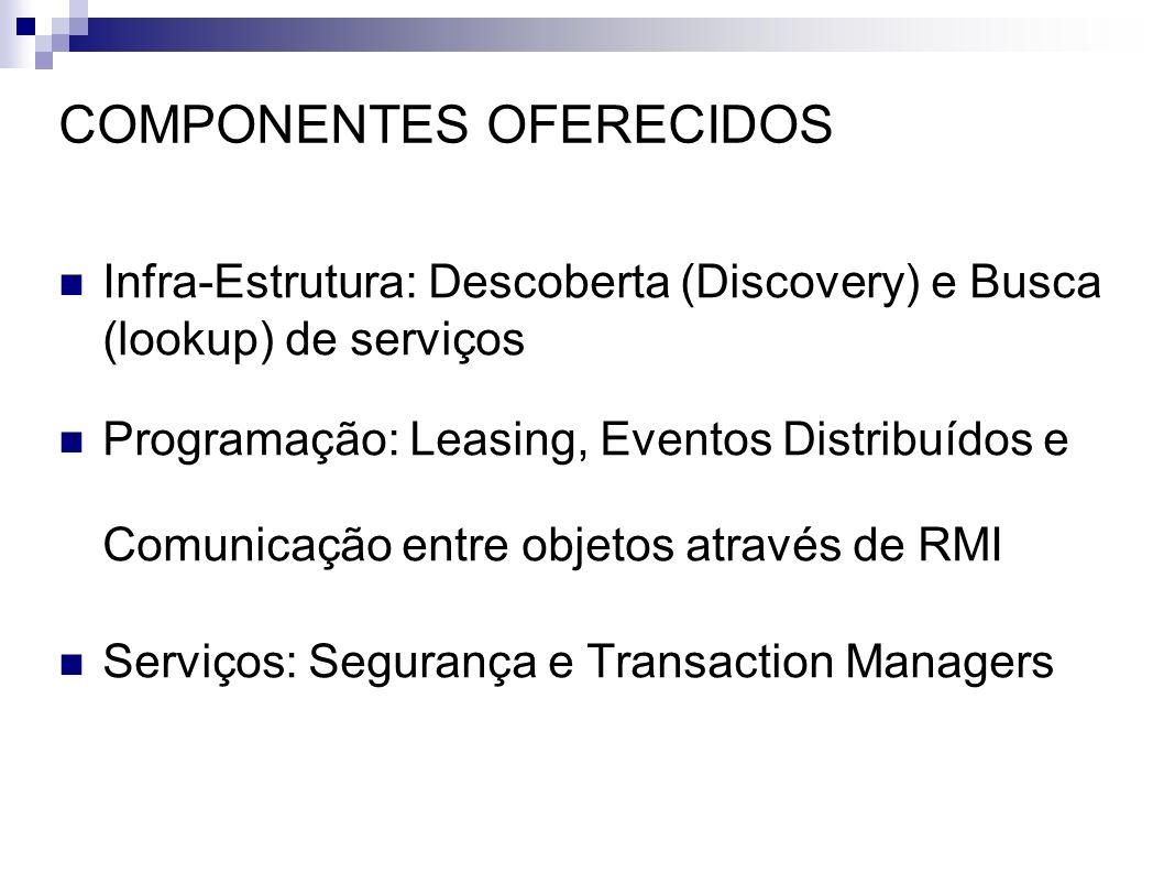 COMPONENTES OFERECIDOS